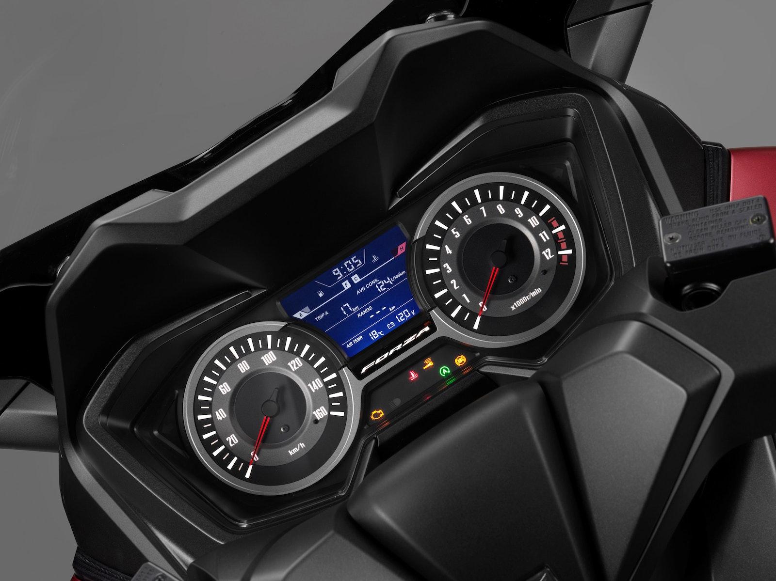Honda Forza 125 MY18
